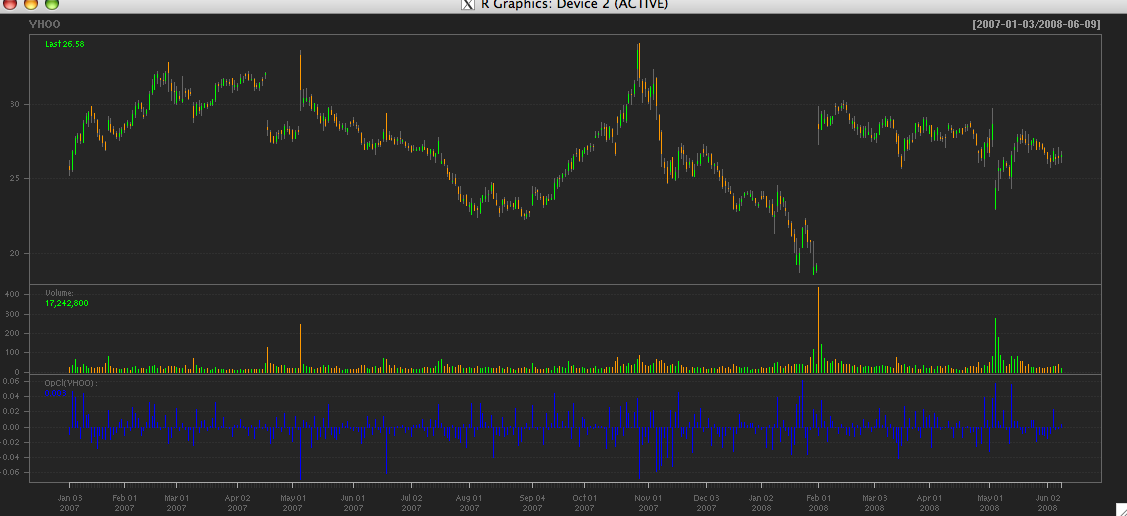 quantmod: examples :: charting